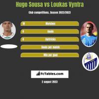 Hugo Sousa vs Loukas Vyntra h2h player stats