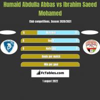 Humaid Abdulla Abbas vs Ibrahim Saeed Mohamed h2h player stats