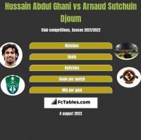 Hussain Abdul Ghani vs Arnaud Djoum h2h player stats