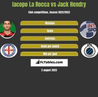 Iacopo La Rocca vs Jack Hendry h2h player stats