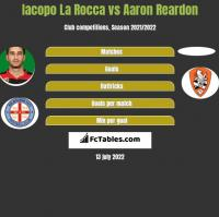 Iacopo La Rocca vs Aaron Reardon h2h player stats