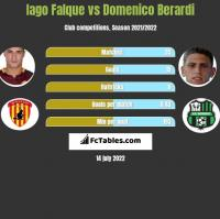 Iago Falque vs Domenico Berardi h2h player stats