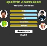 Iago Herrerin vs Yassine Bounou h2h player stats