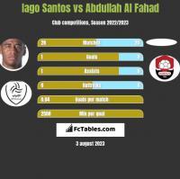 Iago Santos vs Abdullah Al Fahad h2h player stats