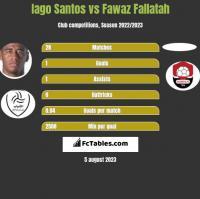 Iago Santos vs Fawaz Fallatah h2h player stats