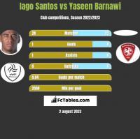 Iago Santos vs Yaseen Barnawi h2h player stats