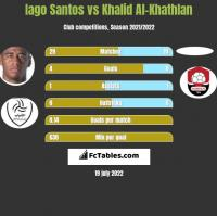 Iago Santos vs Khalid Al-Khathlan h2h player stats