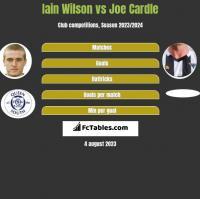 Iain Wilson vs Joe Cardle h2h player stats