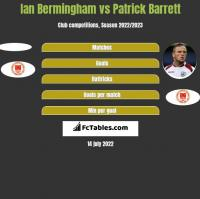 Ian Bermingham vs Patrick Barrett h2h player stats