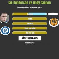 Ian Henderson vs Andy Cannon h2h player stats