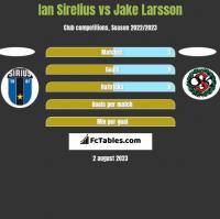 Ian Sirelius vs Jake Larsson h2h player stats