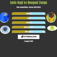 Ianis Hagi vs Bongani Zungu h2h player stats