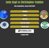 Ianis Hagi vs Christopher Cadden h2h player stats