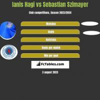 Ianis Hagi vs Sebastian Szimayer h2h player stats