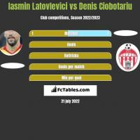 Iasmin Latovlevici vs Denis Ciobotariu h2h player stats