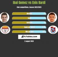 Ibai Gomez vs Enis Bardi h2h player stats
