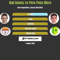 Ibai Gomez vs Pere Pons Riera h2h player stats