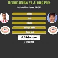 Ibrahim Afellay vs Ji-Sung Park h2h player stats