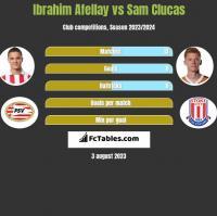 Ibrahim Afellay vs Sam Clucas h2h player stats
