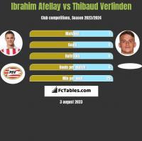 Ibrahim Afellay vs Thibaud Verlinden h2h player stats