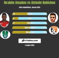 Ibrahim Amadou vs Antonin Bobichon h2h player stats