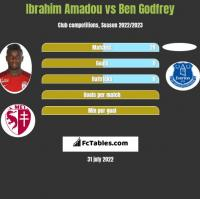 Ibrahim Amadou vs Ben Godfrey h2h player stats