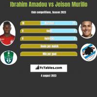 Ibrahim Amadou vs Jeison Murillo h2h player stats