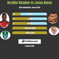 Ibrahim Amadou vs Jesus Navas h2h player stats