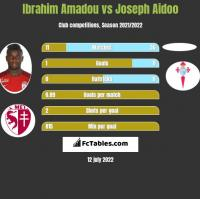 Ibrahim Amadou vs Joseph Aidoo h2h player stats