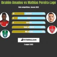 Ibrahim Amadou vs Mathias Pereira-Lage h2h player stats