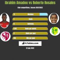 Ibrahim Amadou vs Roberto Rosales h2h player stats