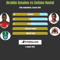 Ibrahim Amadou vs Sofiane Boufal h2h player stats