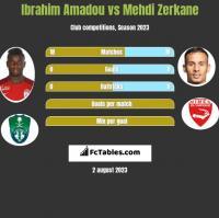 Ibrahim Amadou vs Mehdi Zerkane h2h player stats