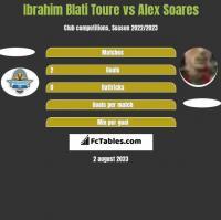 Ibrahim Blati Toure vs Alex Soares h2h player stats