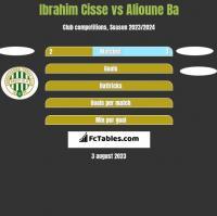 Ibrahim Cisse vs Alioune Ba h2h player stats