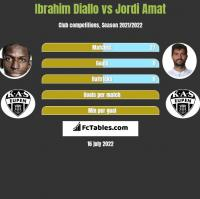 Ibrahim Diallo vs Jordi Amat h2h player stats