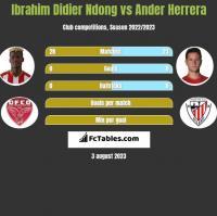 Ibrahim Didier Ndong vs Ander Herrera h2h player stats