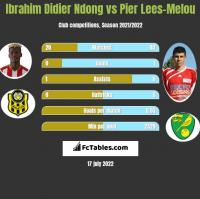 Ibrahim Didier Ndong vs Pier Lees-Melou h2h player stats