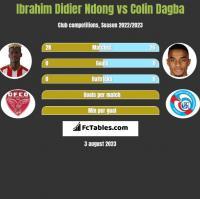 Ibrahim Didier Ndong vs Colin Dagba h2h player stats