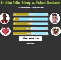 Ibrahim Didier Ndong vs Hichem Boudaoui h2h player stats
