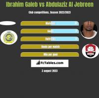 Ibrahim Galeb vs Abdulaziz Al Jebreen h2h player stats