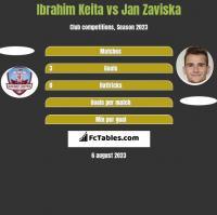Ibrahim Keita vs Jan Zaviska h2h player stats