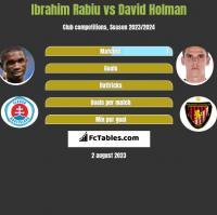 Ibrahim Rabiu vs David Holman h2h player stats