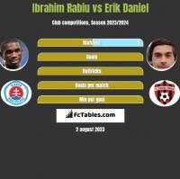 Ibrahim Rabiu vs Erik Daniel h2h player stats