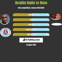 Ibrahim Rabiu vs Nono h2h player stats