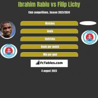 Ibrahim Rabiu vs Filip Lichy h2h player stats