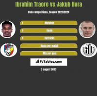 Ibrahim Traore vs Jakub Hora h2h player stats