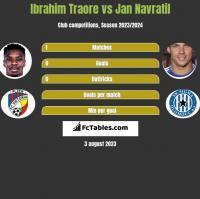 Ibrahim Traore vs Jan Navratil h2h player stats