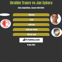 Ibrahim Traore vs Jan Sykora h2h player stats