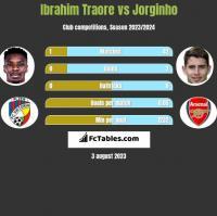 Ibrahim Traore vs Jorginho h2h player stats